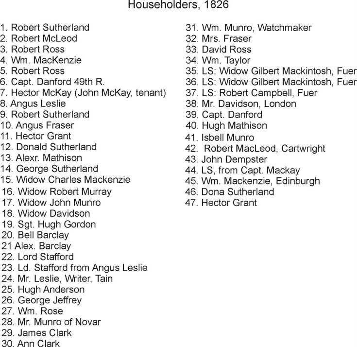 Dornoch householders 1826