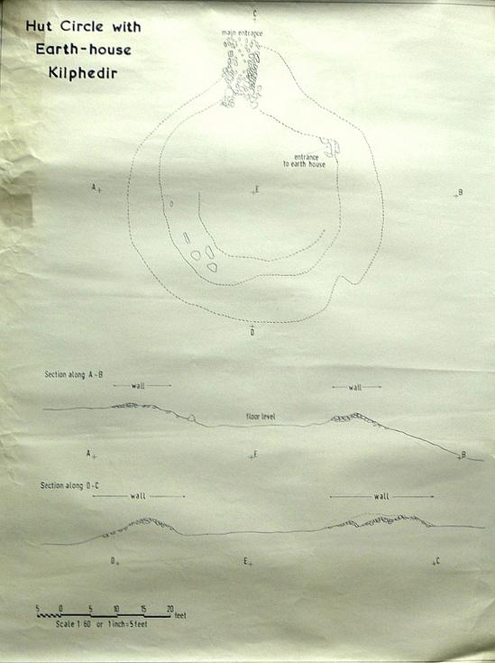 Kilphedir hut circle