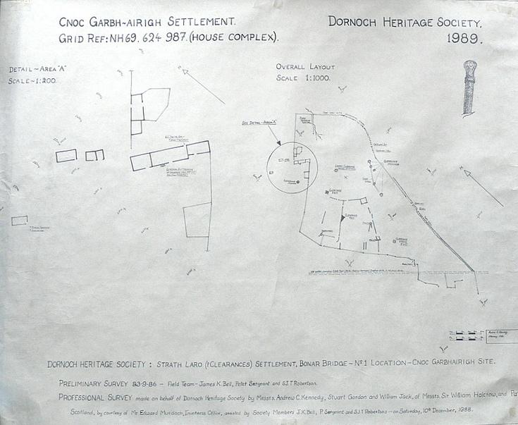 Cnoc Garbh-airigh survey