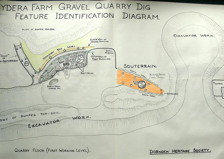 Cyderhall quarry dig