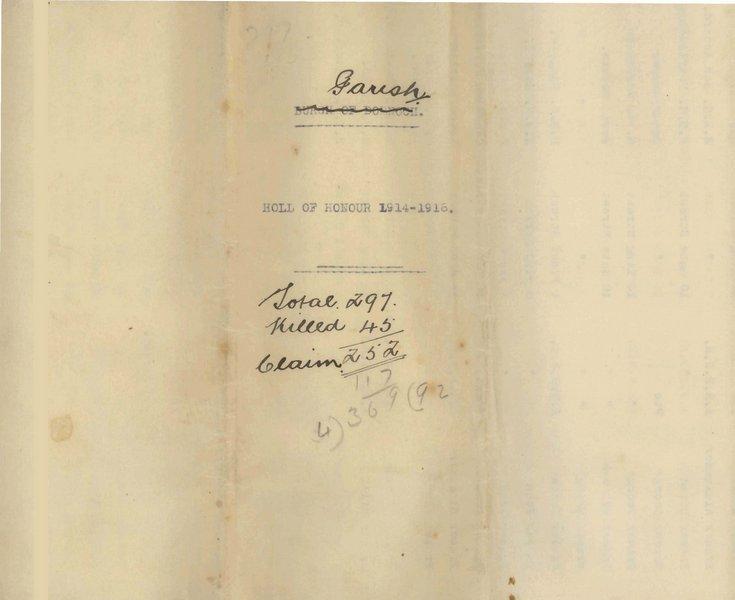 Royal Burgh of Dornoch Service List 1914-1918