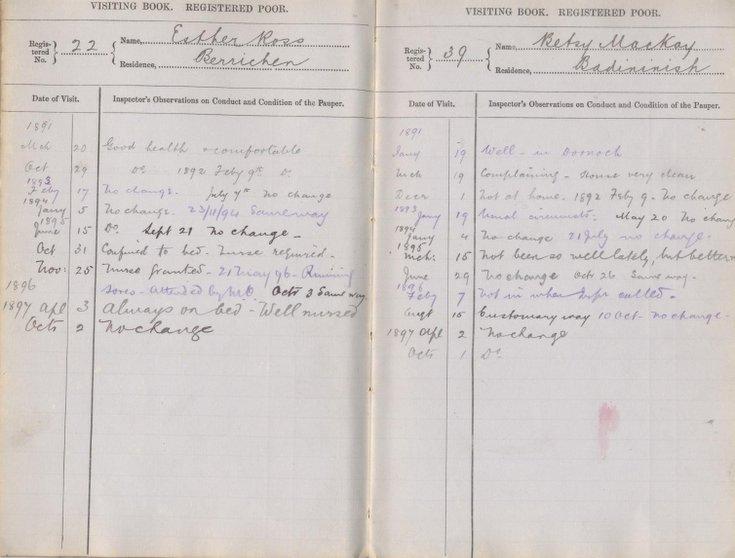 Inspector's Visiting Report Book Dornoch 1891-1897