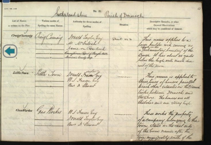 Entry in Parish of Dornoch Property Register