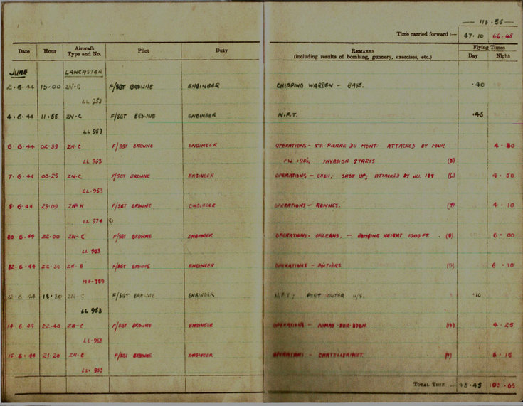 Page from Gilbert Gray's flying log book