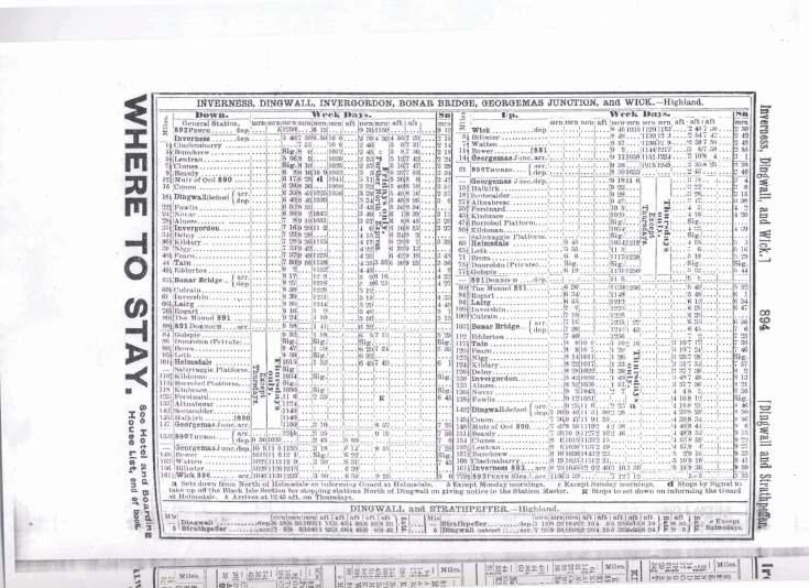 Highland Railway timetable