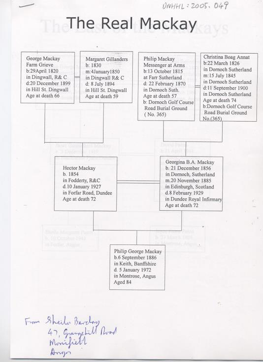 MacKay family tree