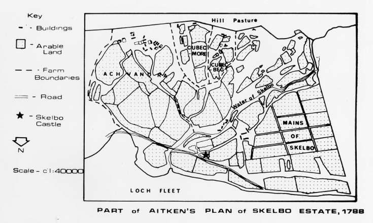 Map of part of Skelbo Estate 1788