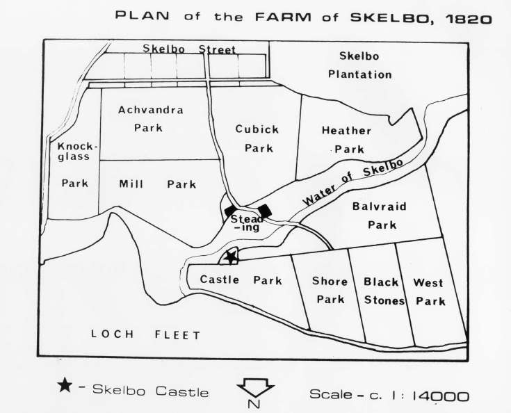 Farm of Skelbo