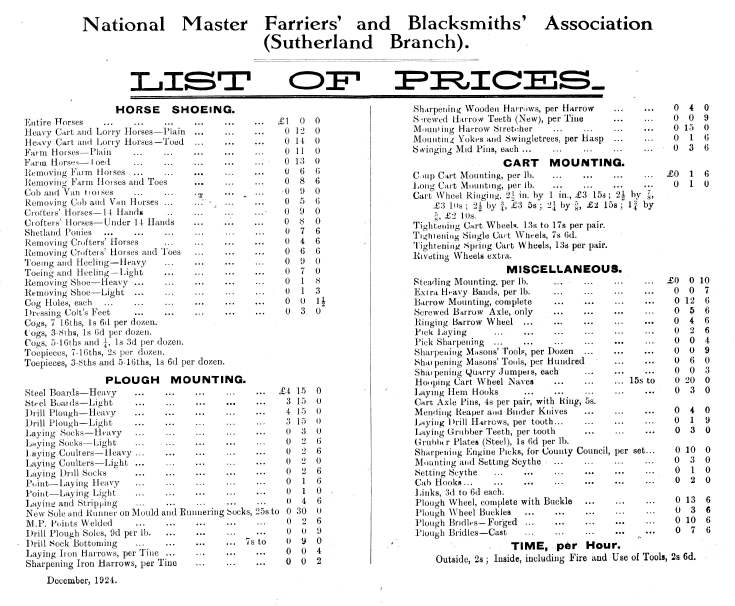 List of prices of Farriers' and Blacksmiths' Association