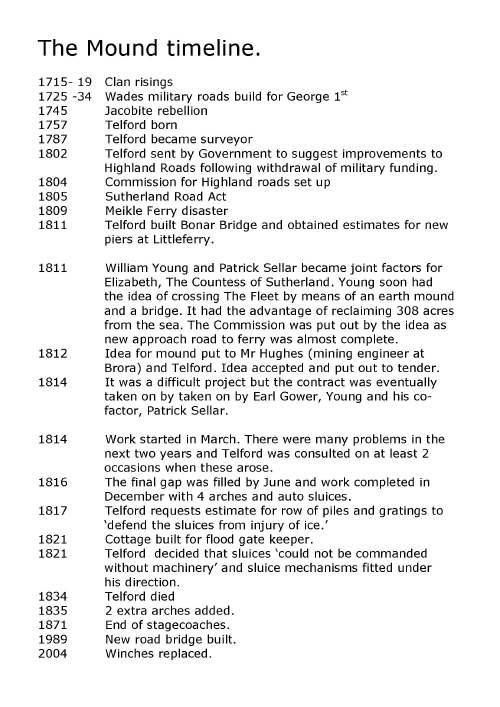The Mound Timeline