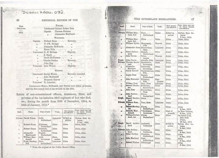 Historical Records of 93rd Regiment of Highlanders