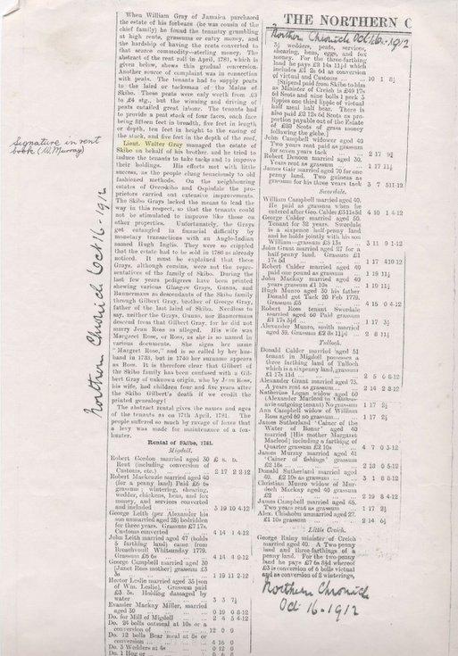 Skibo rentals for 1781