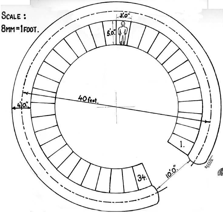 Diagram of hut circle