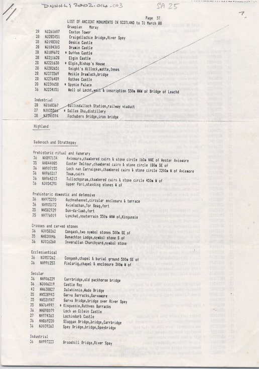 List of ancient monuments in the Highland region 1988