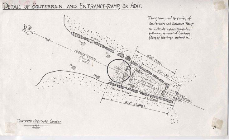 Plans of excavation Cyderhall Farm, Clashmore