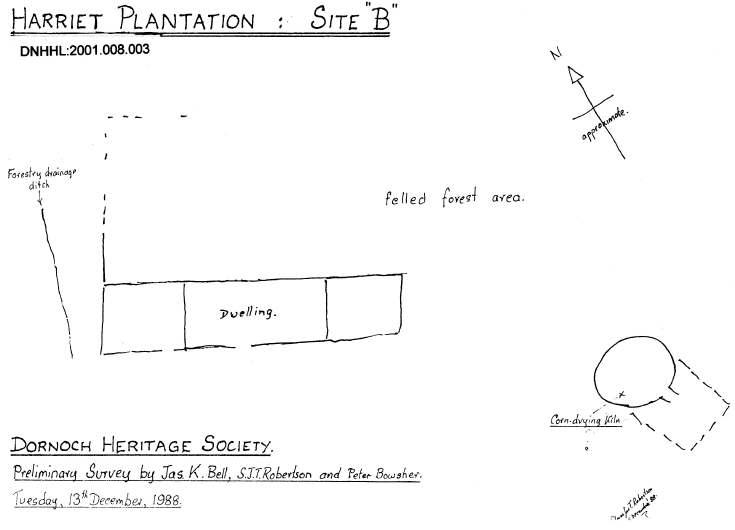 Harriet Plantation