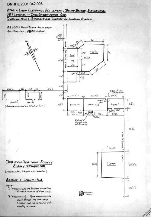 Cnoc Garbh-airigh plan of buildings