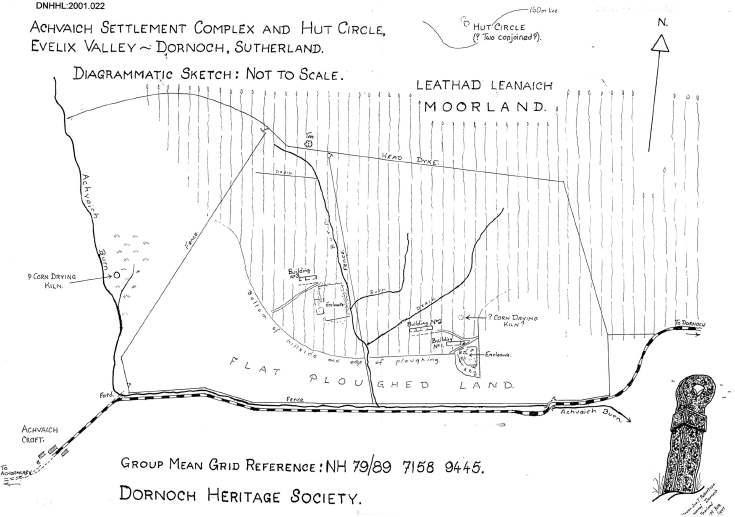 Achvaich settlement complex