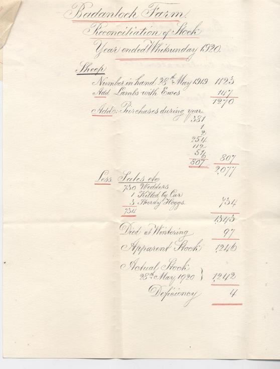 Reconciliation of stock for year ending May 28th 1920