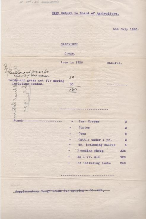 Copy return to Board of Agriculture ~ July 5th 1920