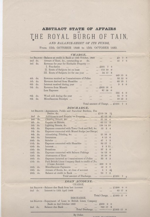 Abstract State of Affairs of the Royal Burgh of Tain 1888-9